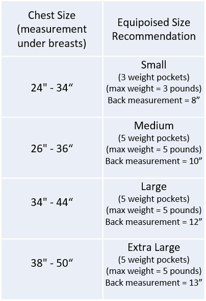 Equipoised Size Chart