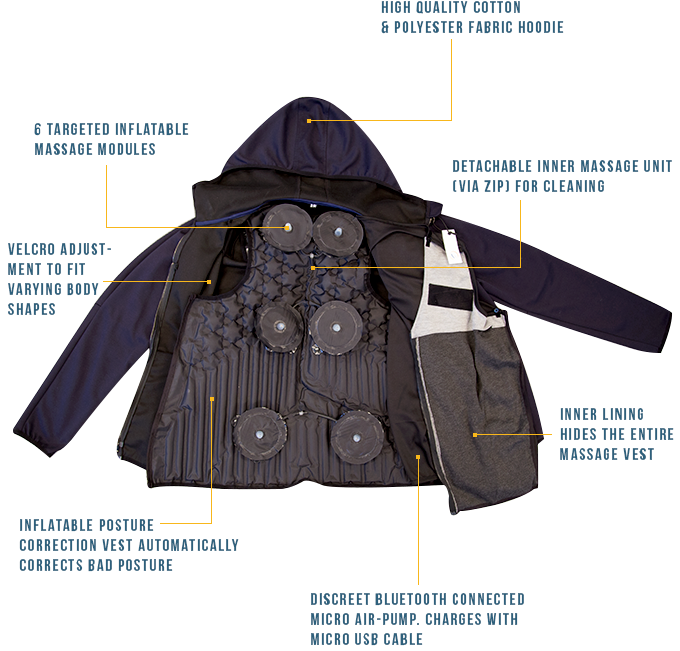 Tware's AiraWear Jacket