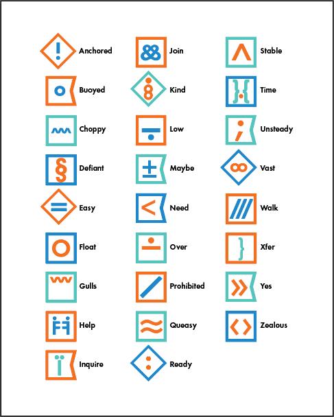 Between Land and Sea, An Alphabet