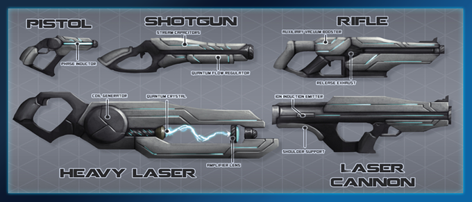 Optical Weaponry Concepts