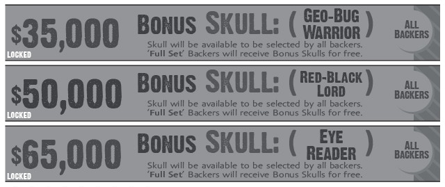 'Full Set' Backers will receive the unlocked skulls at no additional cost