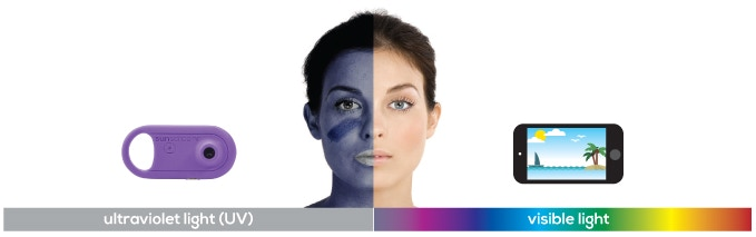Sunscreenr™ | Is your skin protected? by Dave Cohen