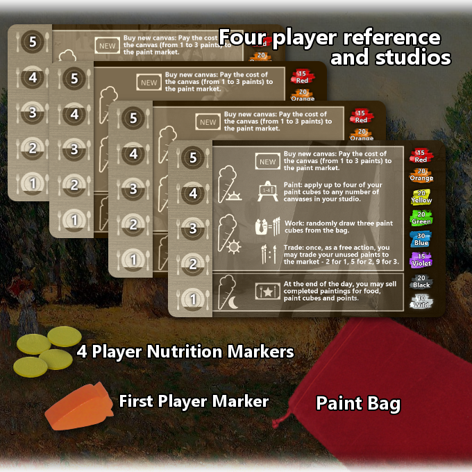 Four player references, nutrition markers, first player token and paint bag.