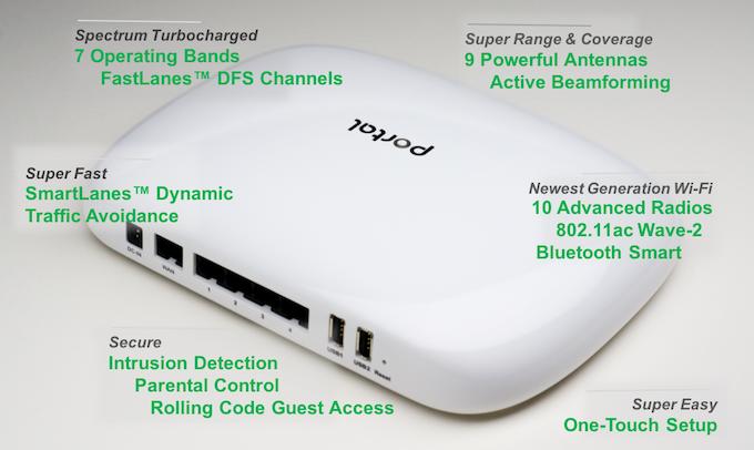 Portal: Turbocharged WiFi by Ignition Design Labs — Kickstarter