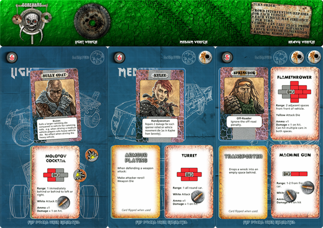 Wasteland Justice - Assembled Player Board