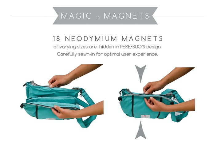 Unlike Velcro, snaps and buckles, sewn-in magnets offer the ultimate closure solution.