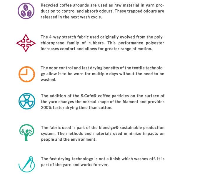 Six Key Features Of Oszko Underwear