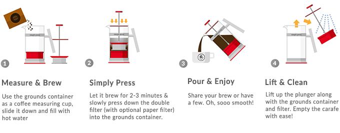 simpli press coffee - Clean  Smooth  No Mess! by simpli