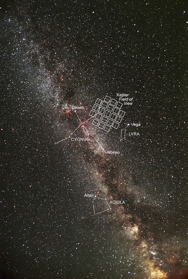 Sky view showing the portion of sky that Kepler observed marked with the tiny boxes. Image credit: NASA