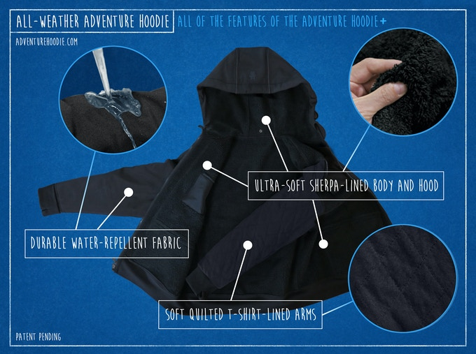 ALL-WEATHER ADVENTURE HOODIE - Fabrics