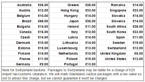 Wasteland Justice - Individual Game - Shipping rates