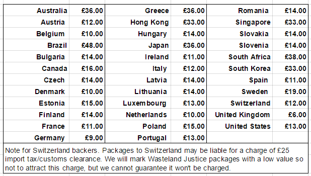 Wasteland Justice - Individual Game - Shipping rates