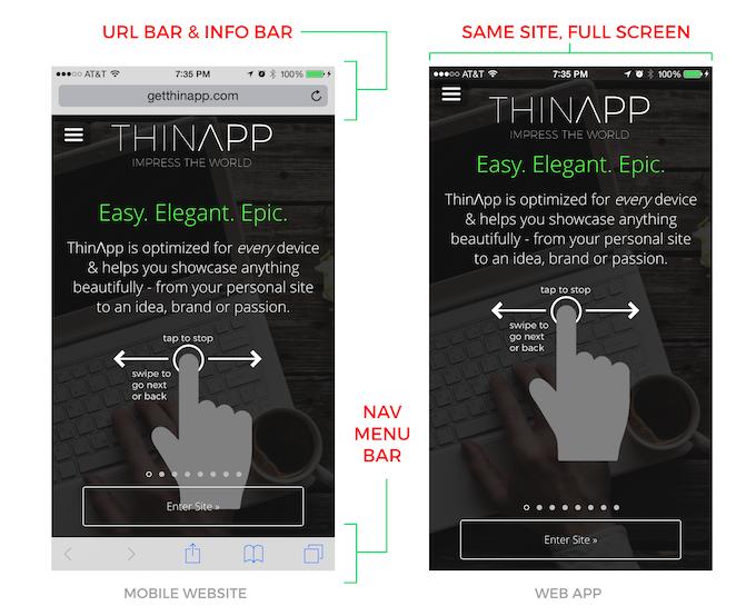Mobile Websites vs Web Apps