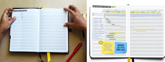 Your projects/tasks gantt chart