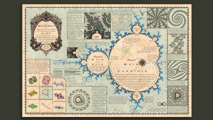Meticulously researched and compiled, this poster functions as a thought-provoking guide to the astonishingly complex Mandelbrot set.