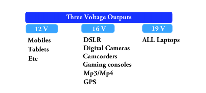 Three different voltage outputs