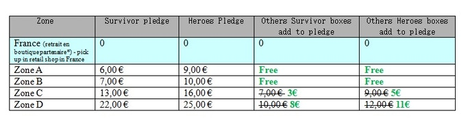 New shipping fees