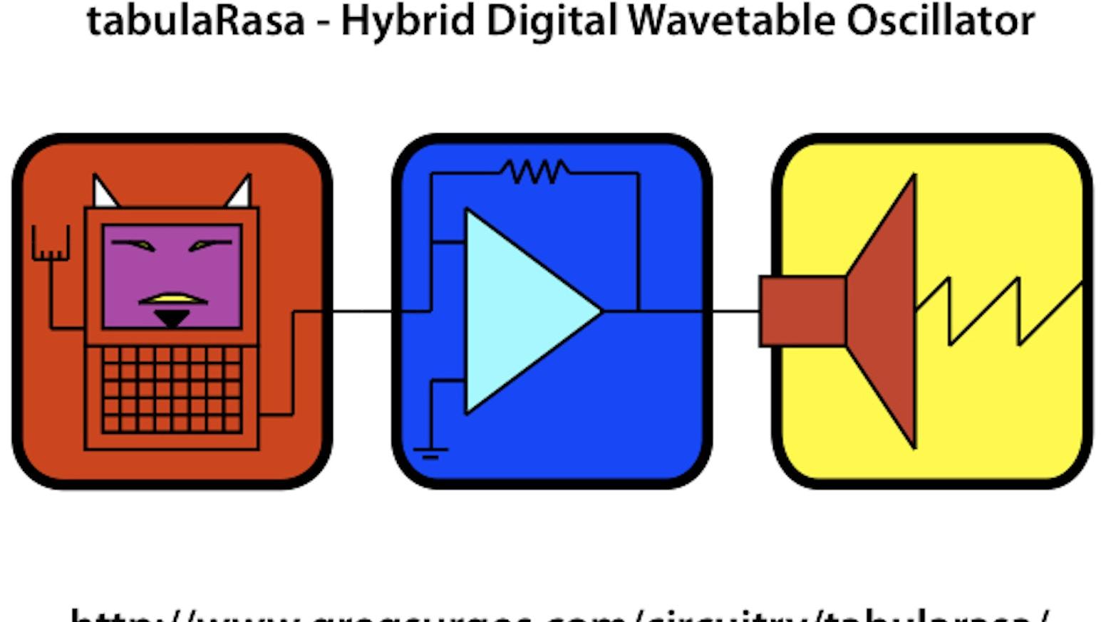 tabulaRasa - DIY Digital Wavetable Oscillator by Greg Surges
