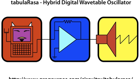 tabulaRasa - DIY Digital Wavetable Oscillator project video thumbnail