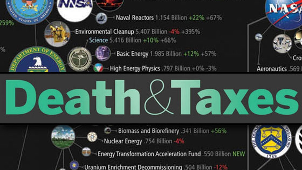 Death and Taxes 2012 - Multiples and Bulk project video thumbnail