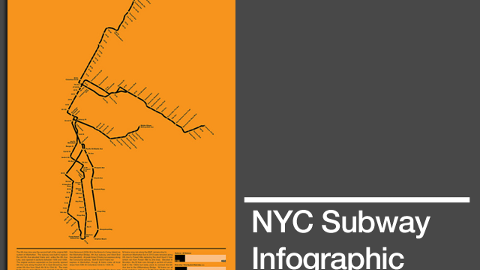 Bdfm Subway Map.Nyc Subway Infographic Posters By Andrew Lynch Kickstarter