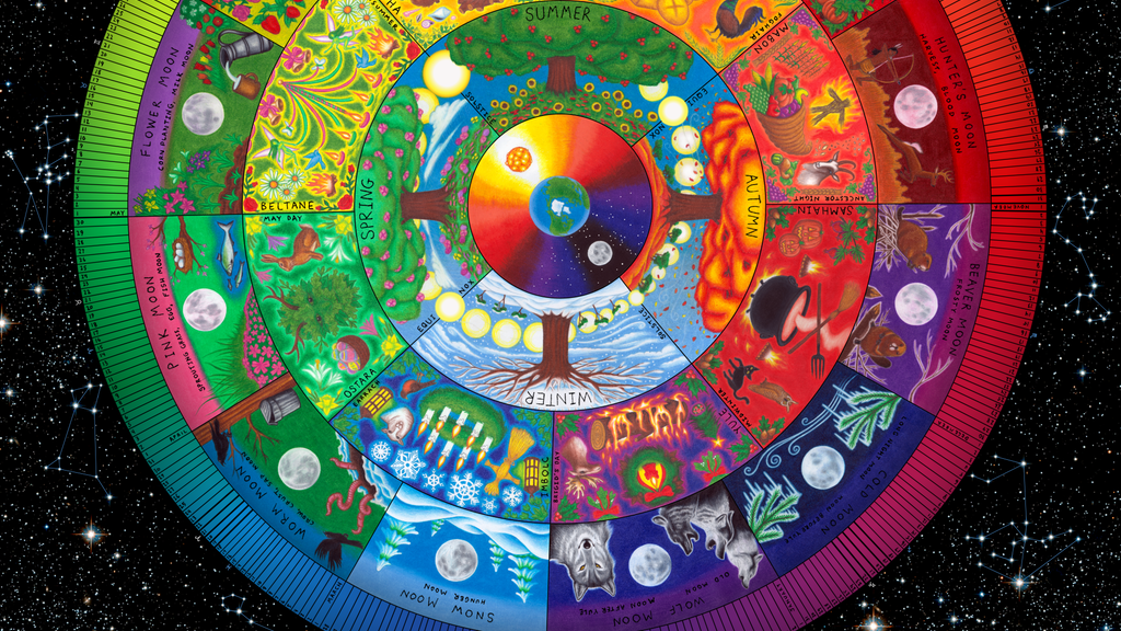 The Unveiling of the Perennial Mandala Calendar Poster project video thumbnail