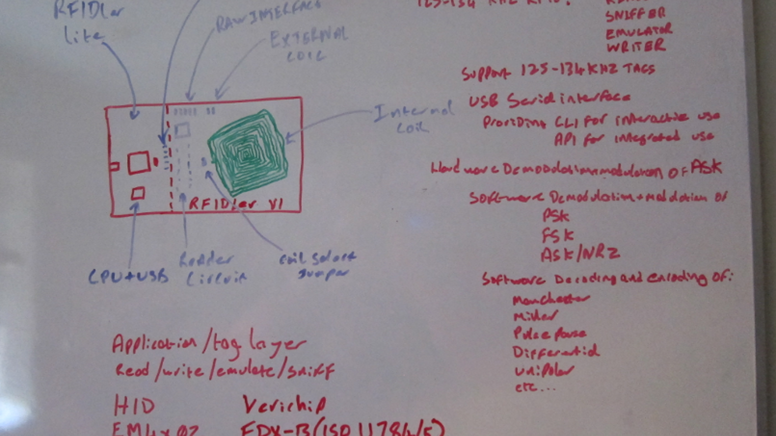 RFIDler - A Software Defined RFID Reader/Writer/Emulator by