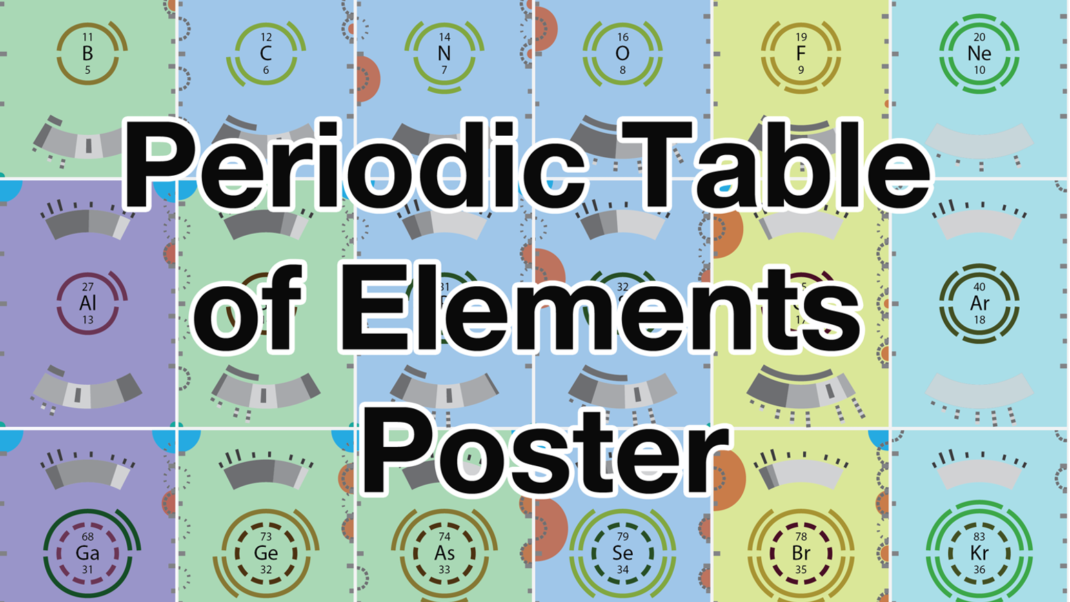 The periodic table of elements poster by sam price kickstarter a periodic table of elements that is easy to understand and visually appealing to look urtaz Choice Image