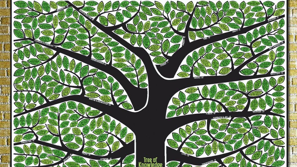 Tree Of Knowledge Poster By Kara Bishop —Kickstarter
