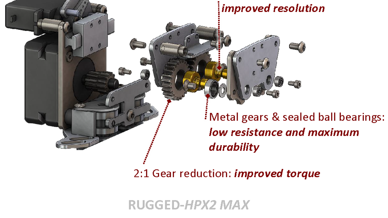 NEXT GENERATION 3D PRINTER EXTRUDERS: THE RUGGED-HPX LINE by Dglass