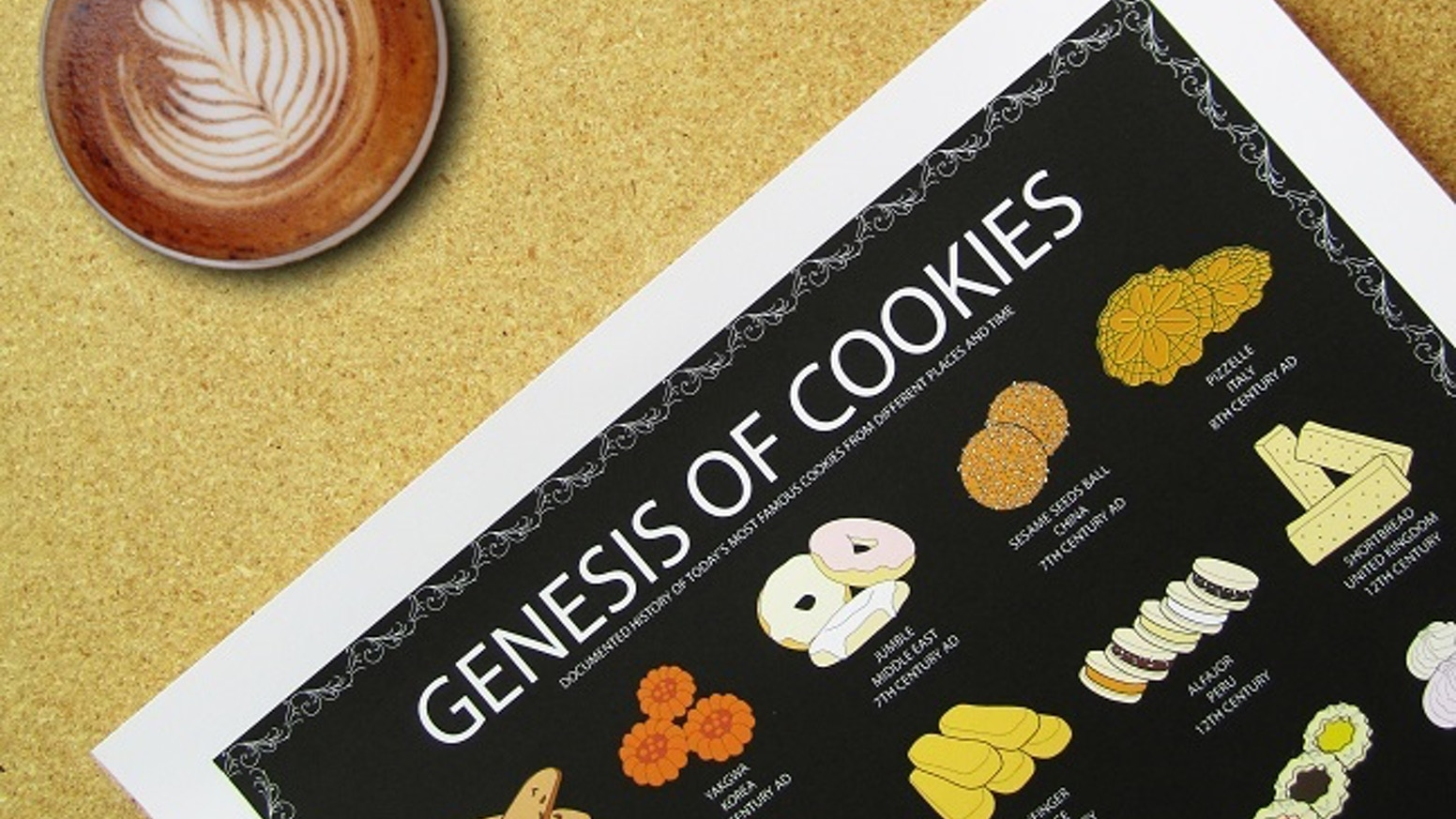A Poster that illustrates Origin of Today's Most Famous Cookies. It will be a nice gift for Baking Enthusiasts and Cookie Lovers.