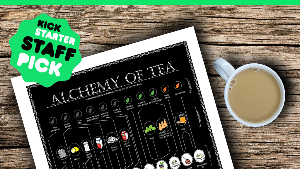 The First Poster that Depicts Famously Known Tea Recipes Around the World. Order Tea Illustration Bundles as Upcoming Holidays Gifts!