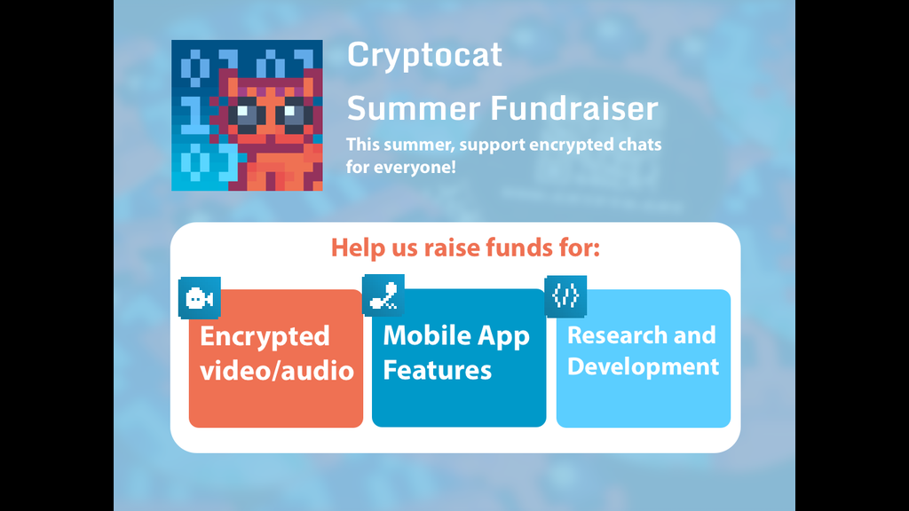 Instant Message Link : Cryptocat private instant messaging for everyone by nadim