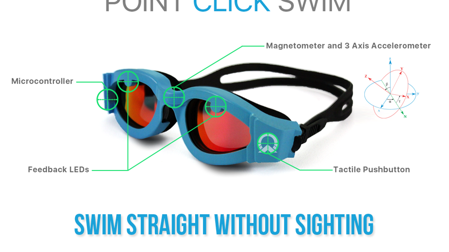 Navigation goggles for ANY swimmer who swims in open water for recreation, endurance or competition. USAT Approved for competition.