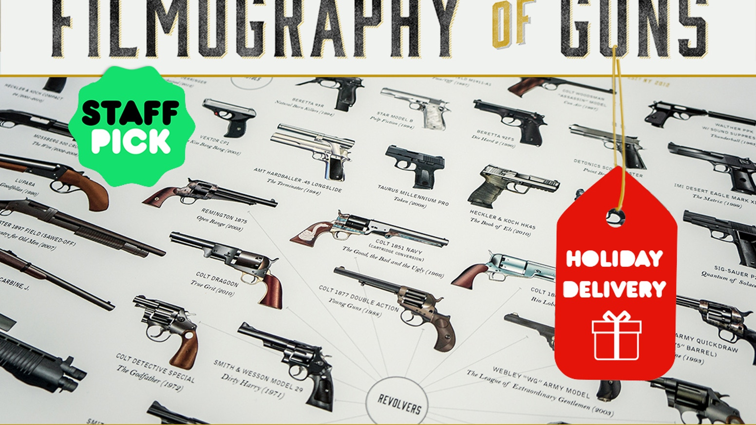 The Filmography of Guns by Cathryn Lavery » The Filmography