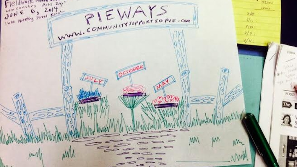 Project image for Pieways