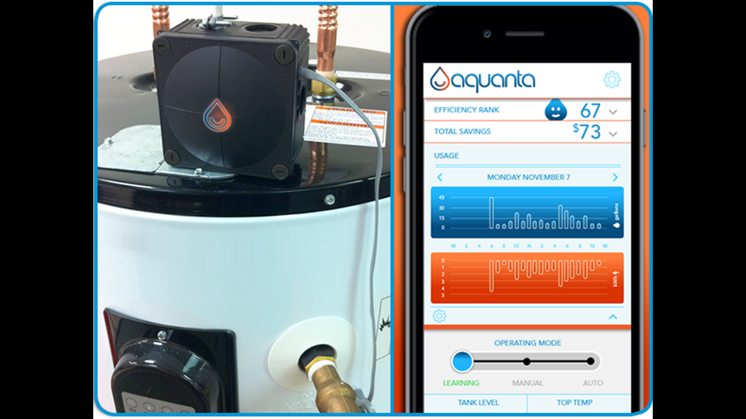 Aquanta Cool Technology For Hot Water Canceled By