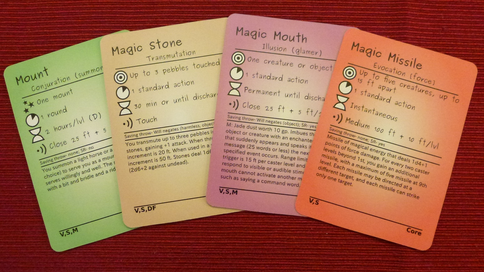 Spellcards for the Pathfinder Role Playing Game by Robert — Kickstarter
