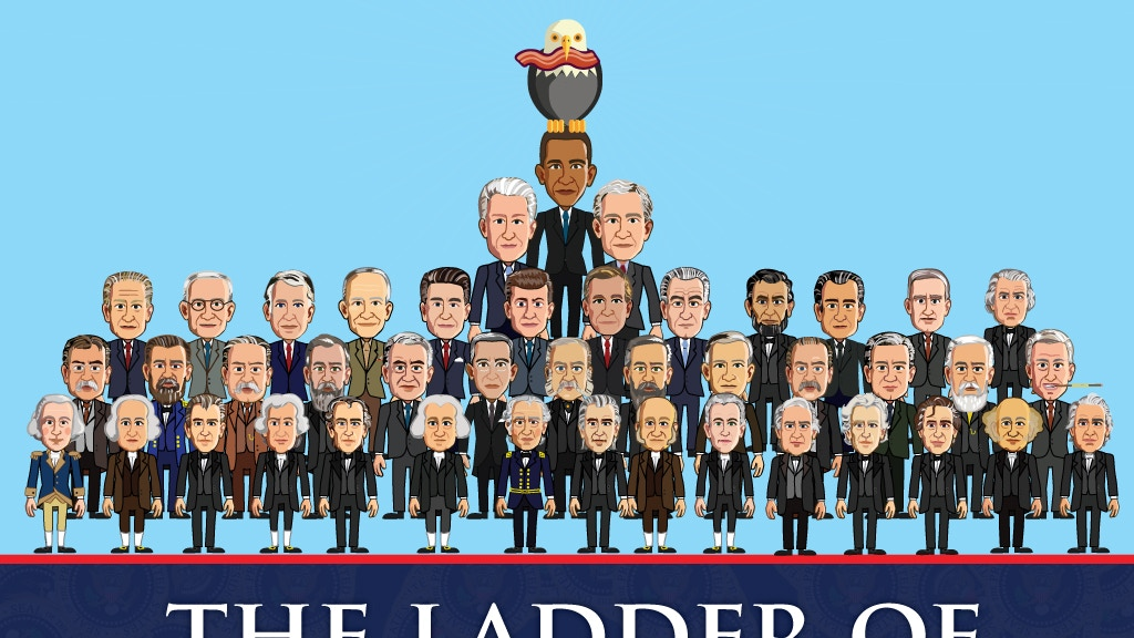 Project image for The Ladder of Presidents