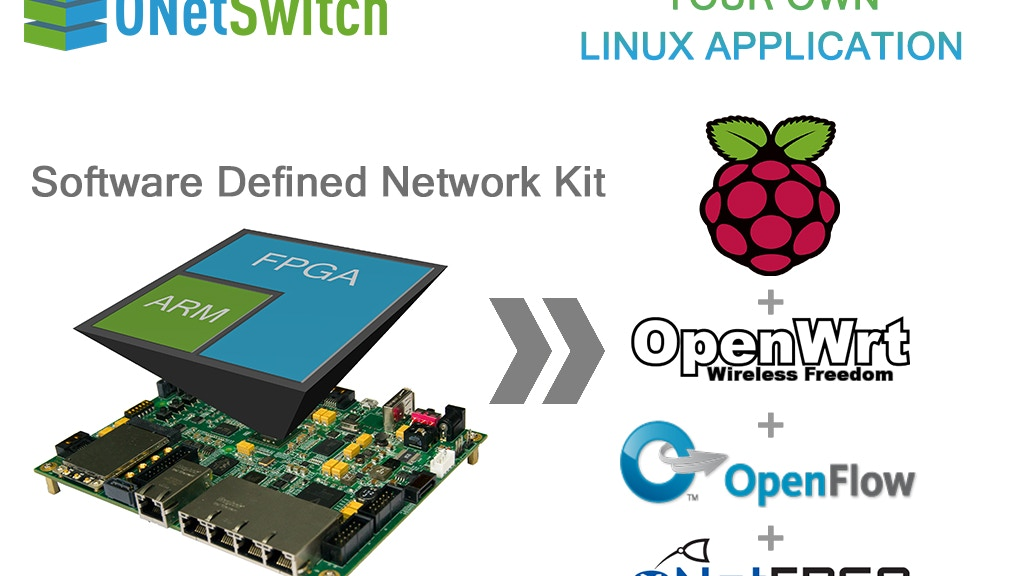 ONetSwitch: Open Source Hardware for Networking project video thumbnail