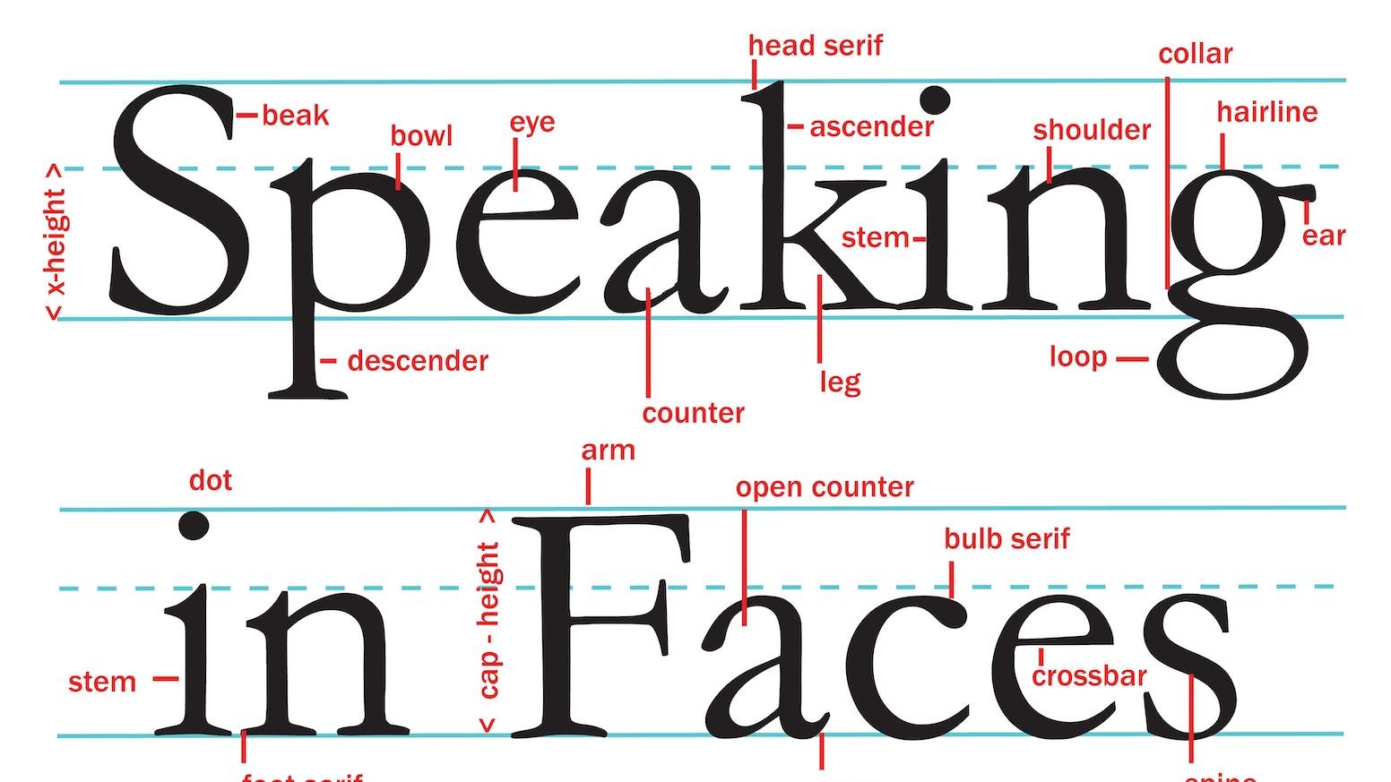 Speaking In Faces A Letterpress Type Specimen Book By Virginia Arts