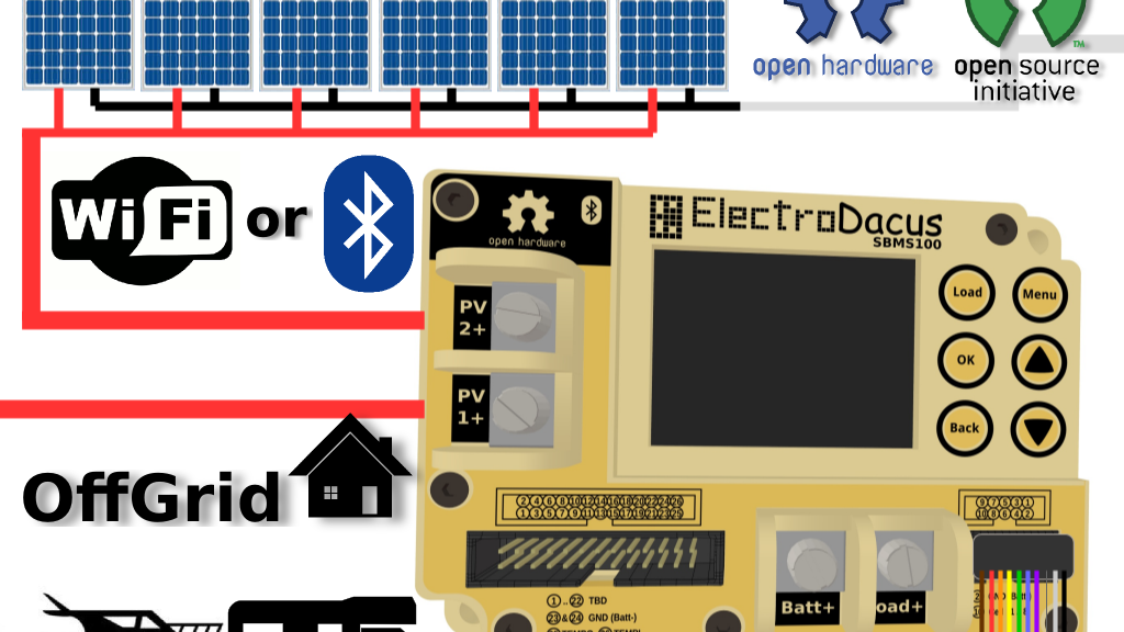 120A Solar BMS charger LiFePO4,Li-ion OffGrid,RV with WiFi project video thumbnail
