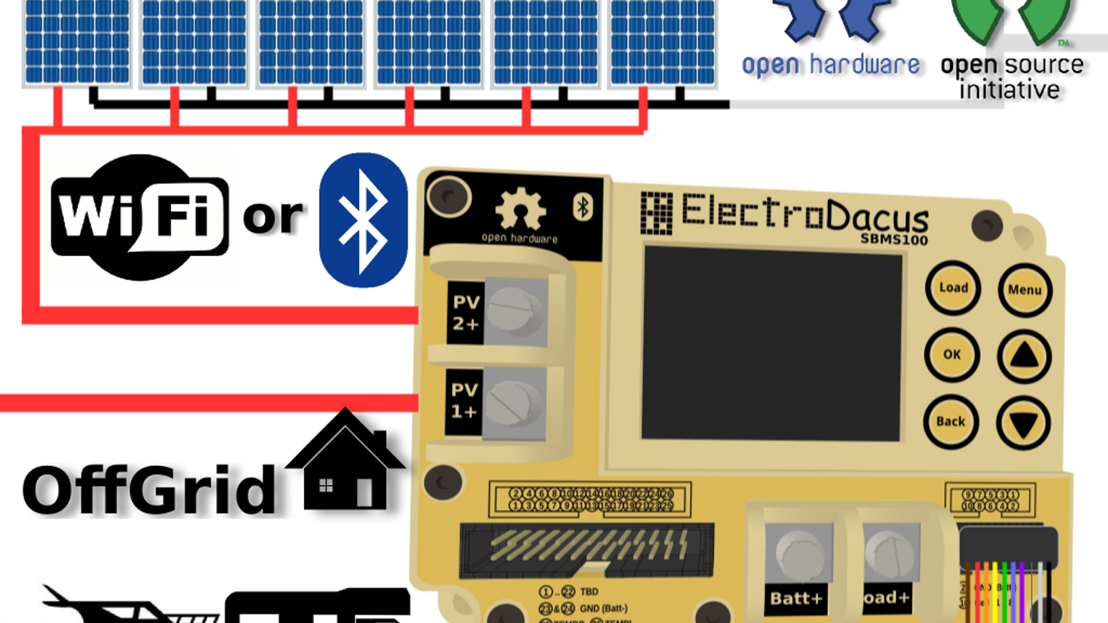 120A Solar BMS charger LiFePO4,Li-ion OffGrid,RV with WiFi by Dacian