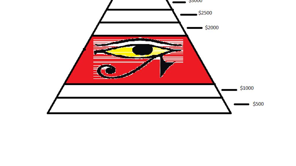 Project image for ILLUMINATI THE BOARD GAME