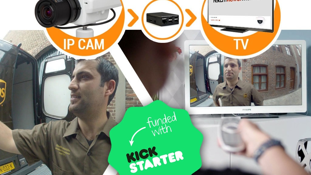 Handelsstraat 2b sittard live webcam