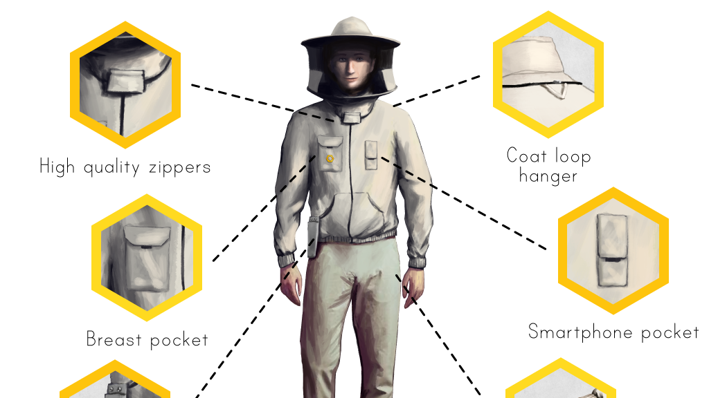 Project image for The First FairTrade Organic Cotton Bee Jacket!