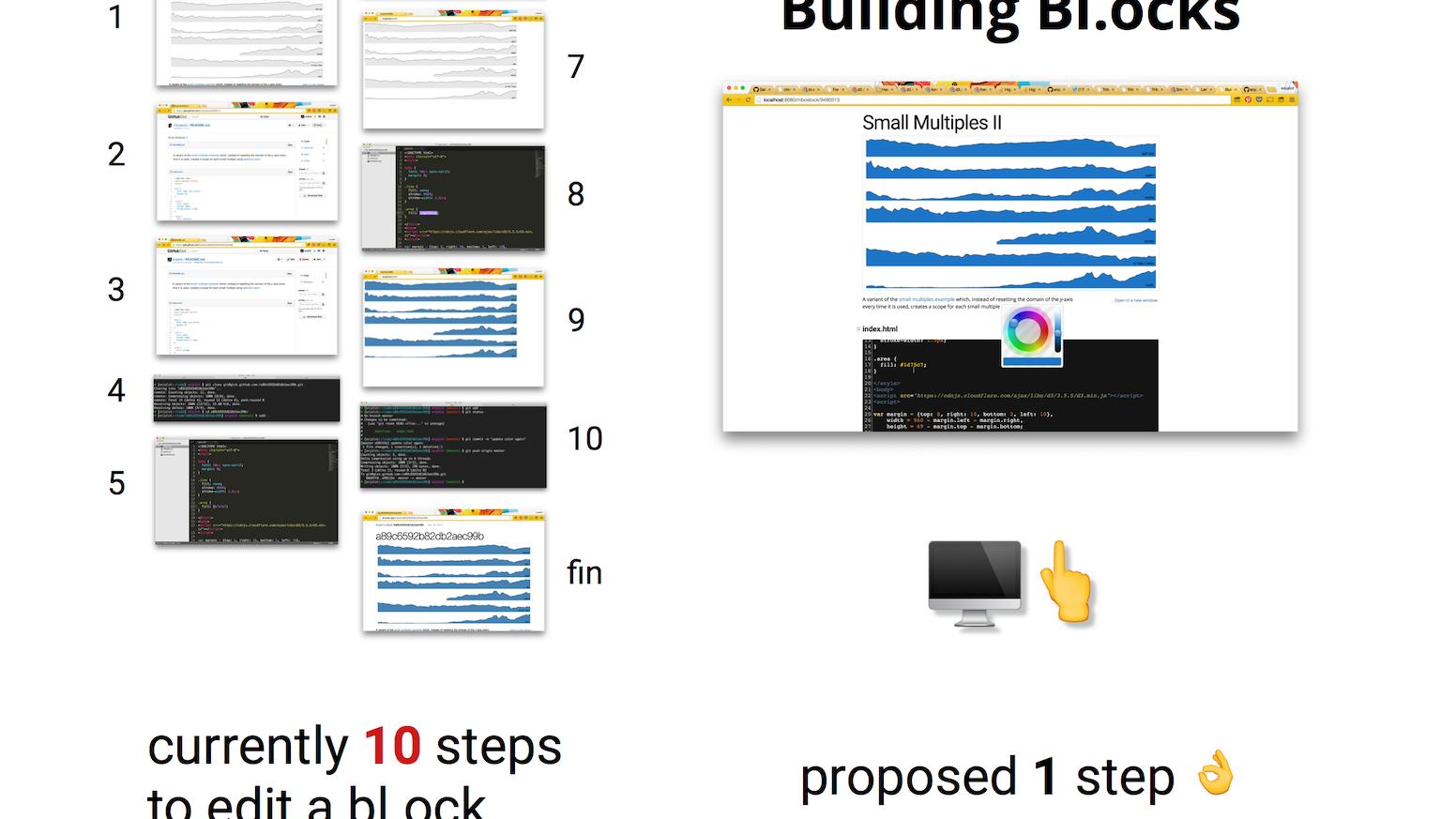 Building Bl ocks by Ian Johnson — Kickstarter