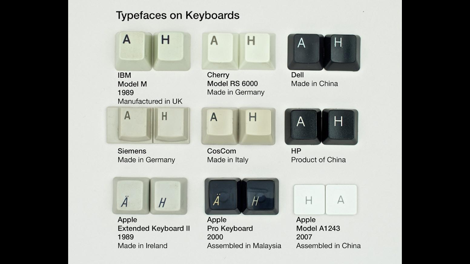 Calendar Typography Map : Typographic wall calendar by harald geisler —kickstarter