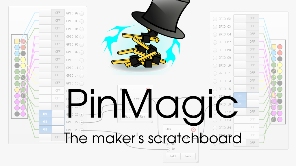 Project image for PinMagic (for RaspberryPi and more)