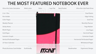 "The MONT Notebook ""The Most Featured Notebook Ever"""